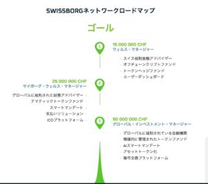 swissborg-1
