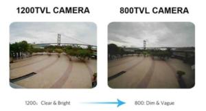 BETAFPV HD 1200TVL Camera