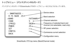 SmartAudio CMSガイド