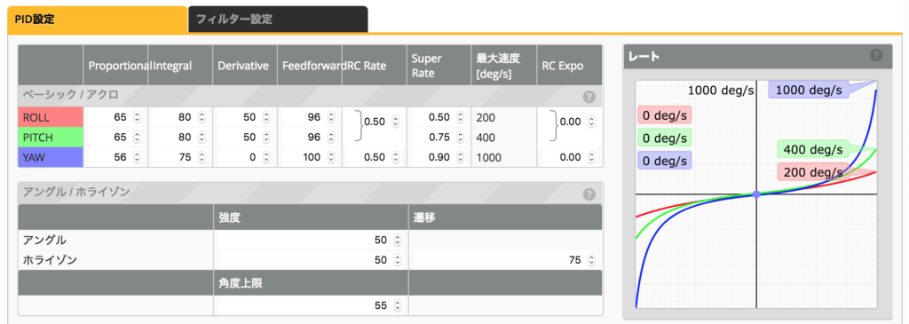 BetaFlight SuperRate ドローン