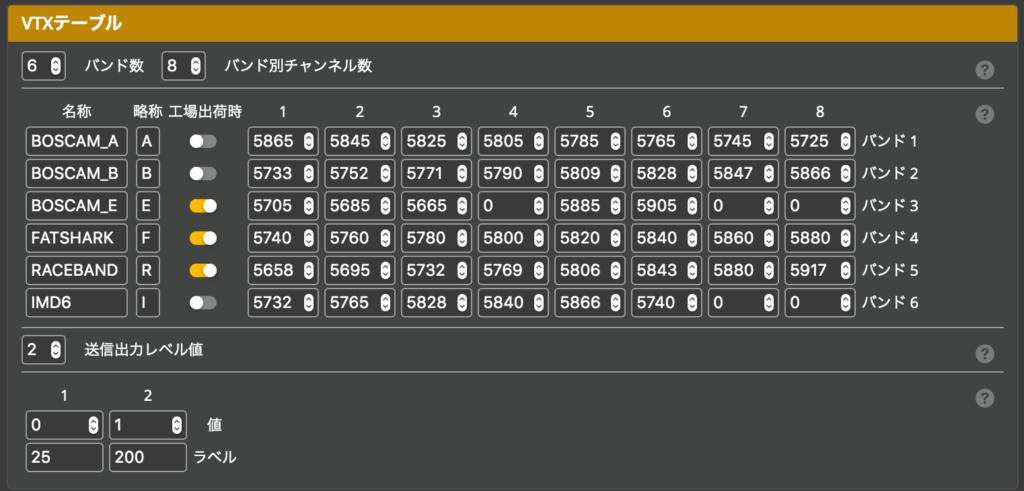 BetaFlight Configurator