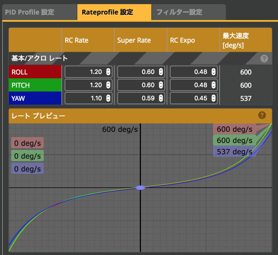BetaFlightの「RC Rate」「 Super Rate 」「RC Expo」