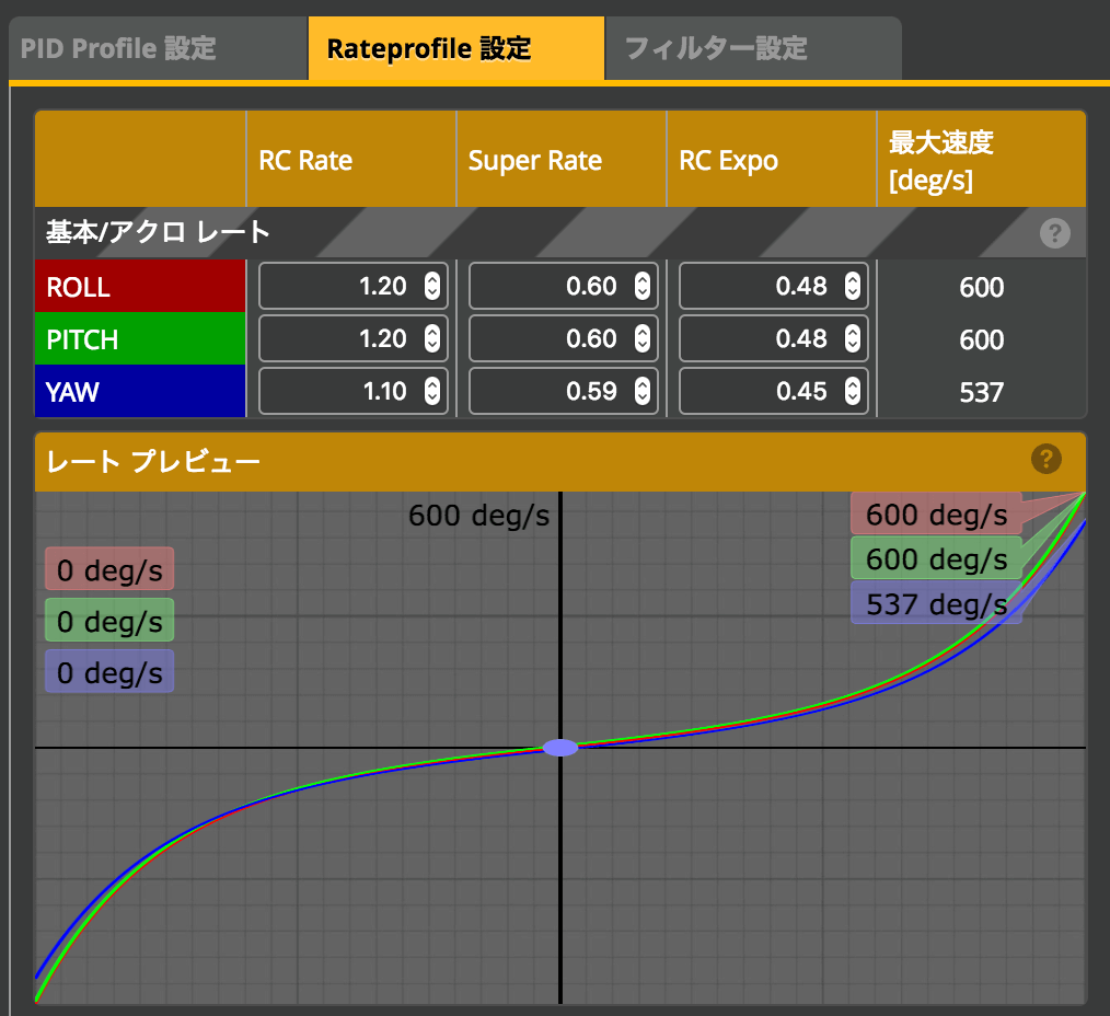 BetaFlightの「RC Rate」「 Super Rate 」「RC Expo」