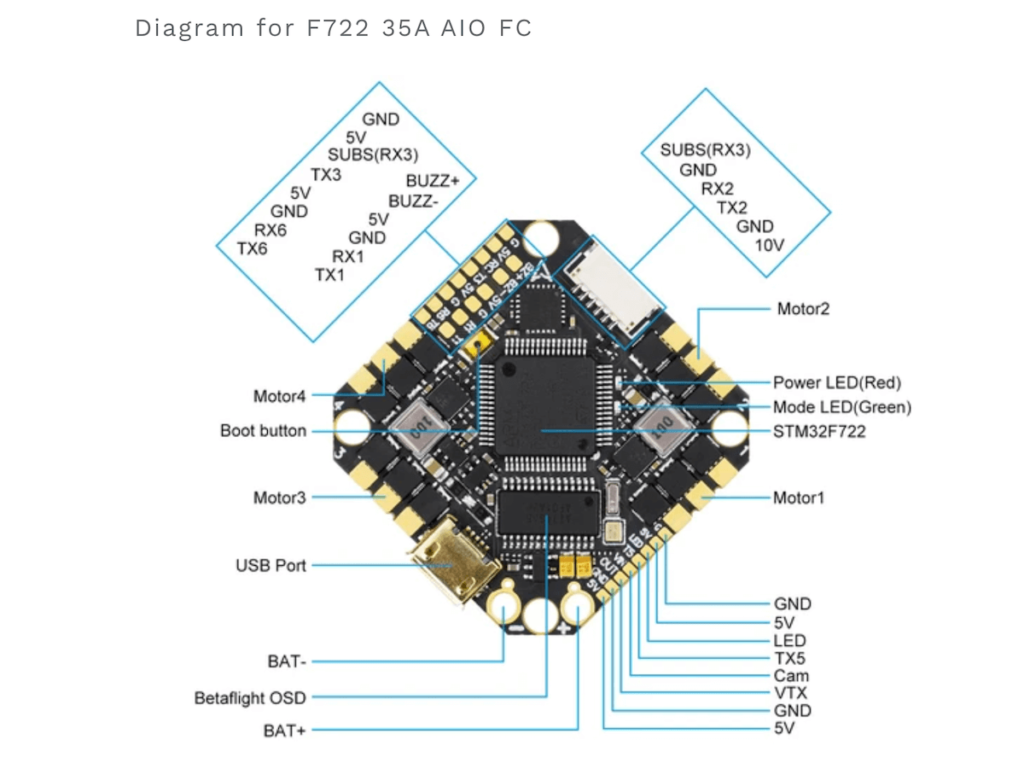 Toothpick F722 2-6S AIO Brushless Flight Controller 35Aのマッピング